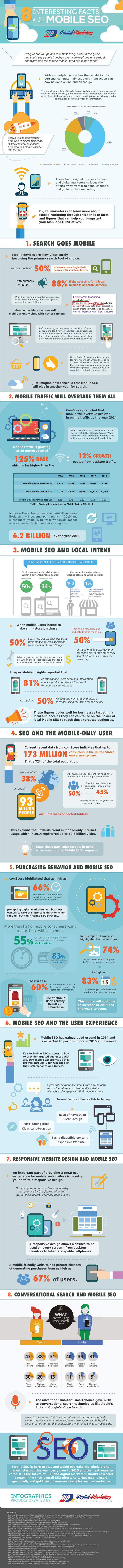 infographie-seo-mobile-2015