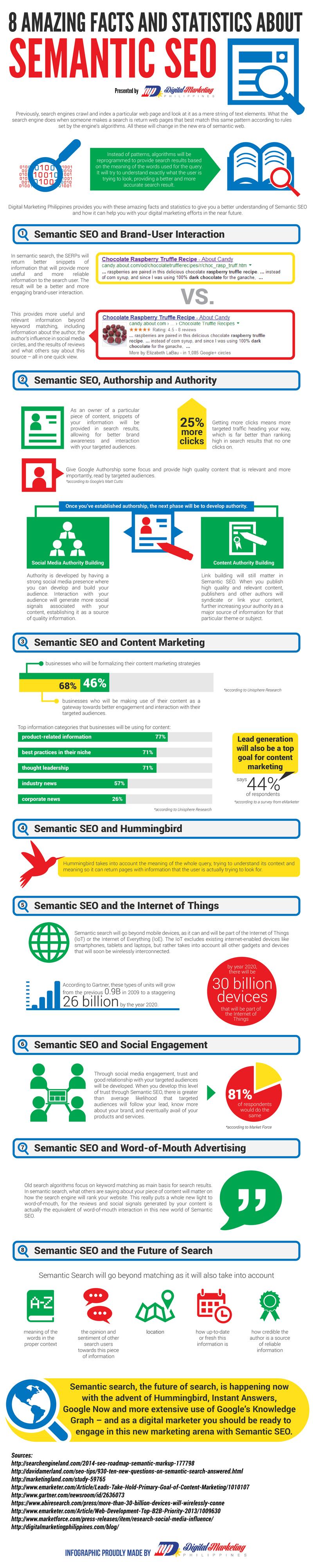 infographie-seo-semantique