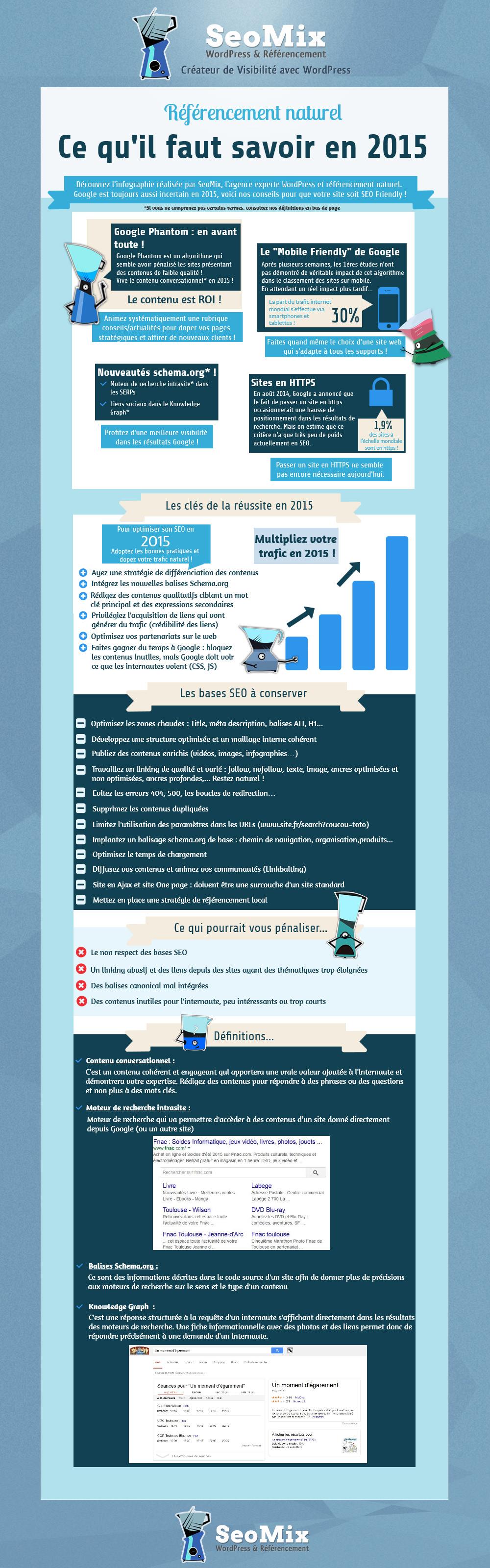 infographie-seomix-seo-2015