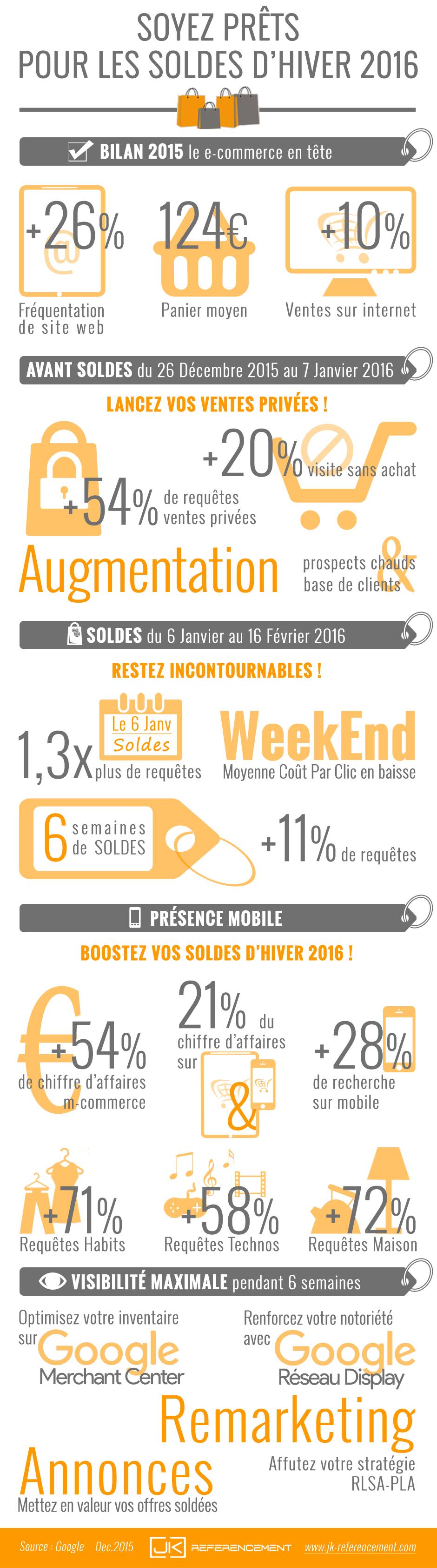 infographie-soldes-hiver-2015