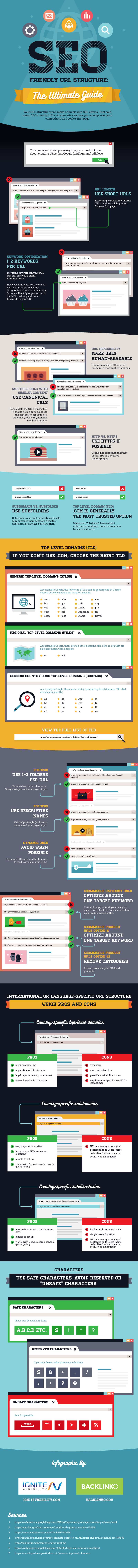 infographie-url-seo