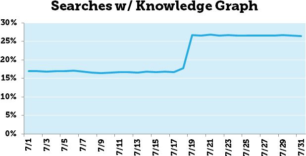 knowledge-graph-19-juillet