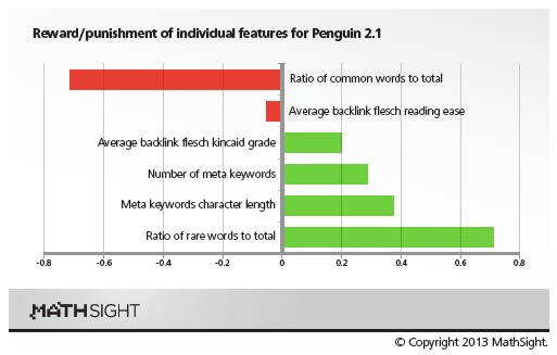 mathsight-penguin-2-1
