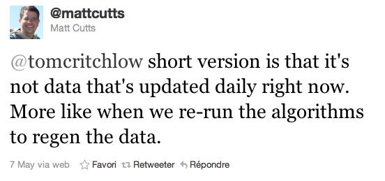 Matt Cutts tweet Panda