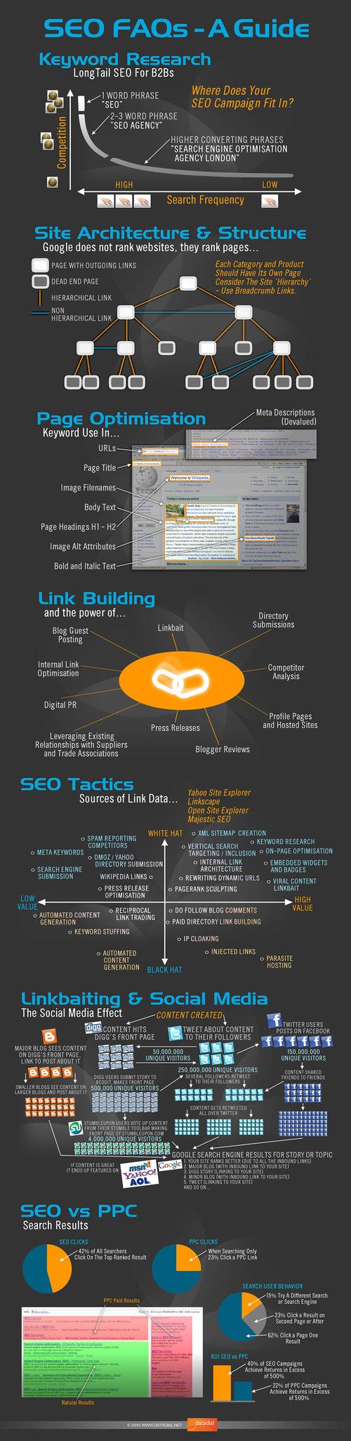 Infographie SEO 3