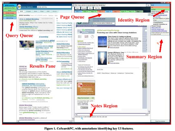 Microsoft Research Cosearch