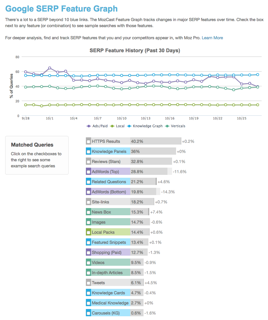 moz-featured-graph-https