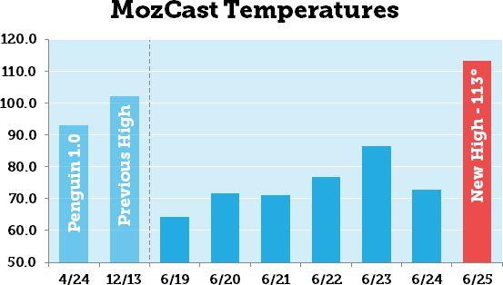 moz-forecast-temp-2013