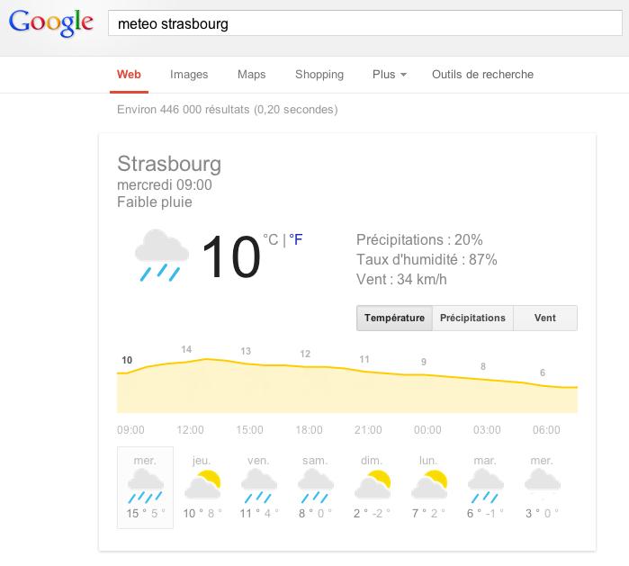 onebox-meteo-google