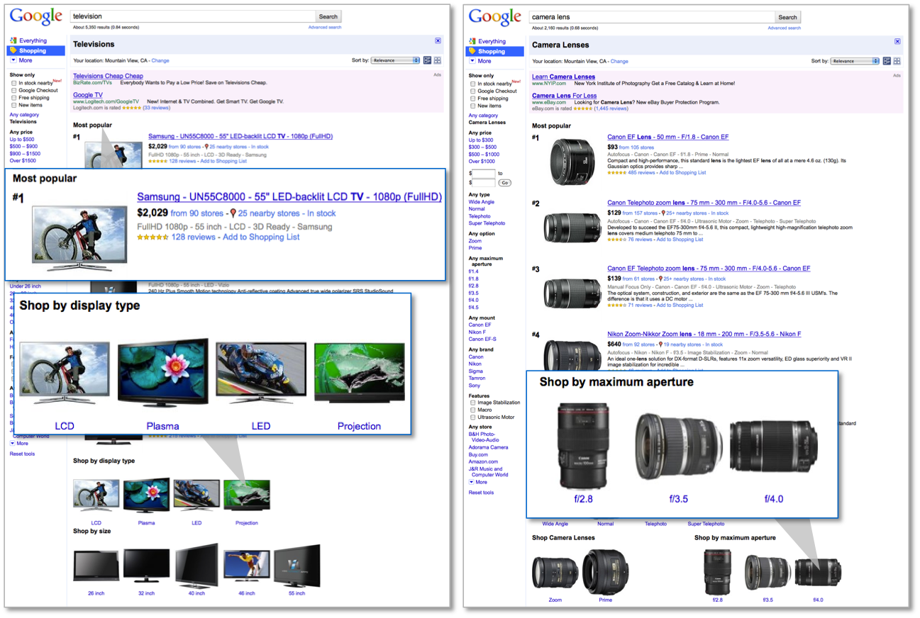 Google Shopping 2