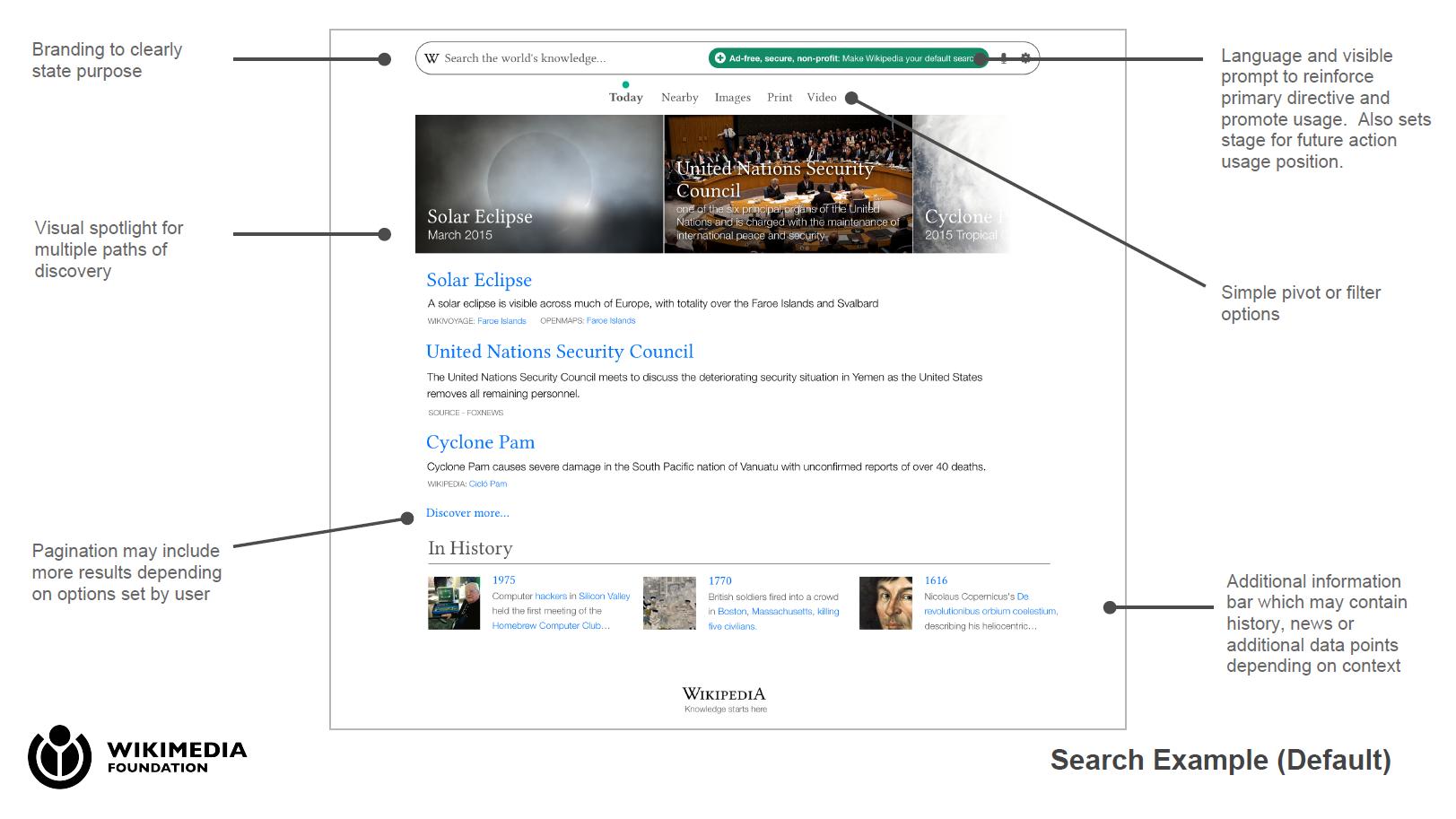 projet-moteur-wikimedia-2015.png