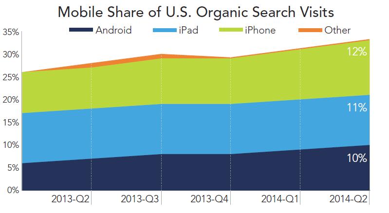 rkg-mobiles-2014