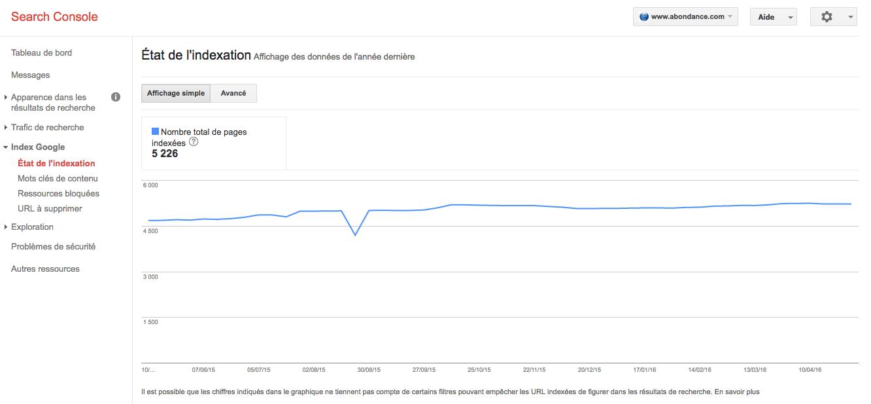 search-console-etat-indexation