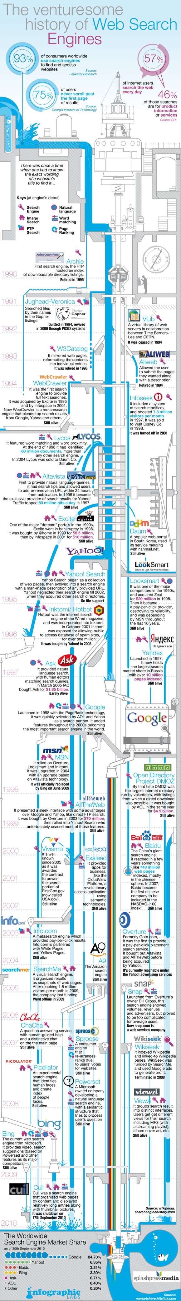 Infographie SEO 1