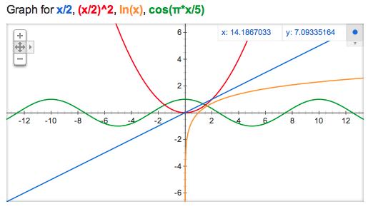 formulaes mathematiques google