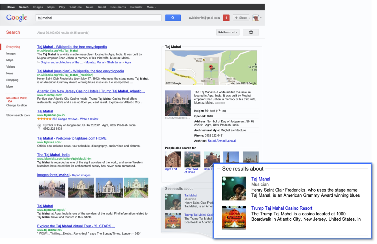 Taj Mahal Google Knowledge Graph