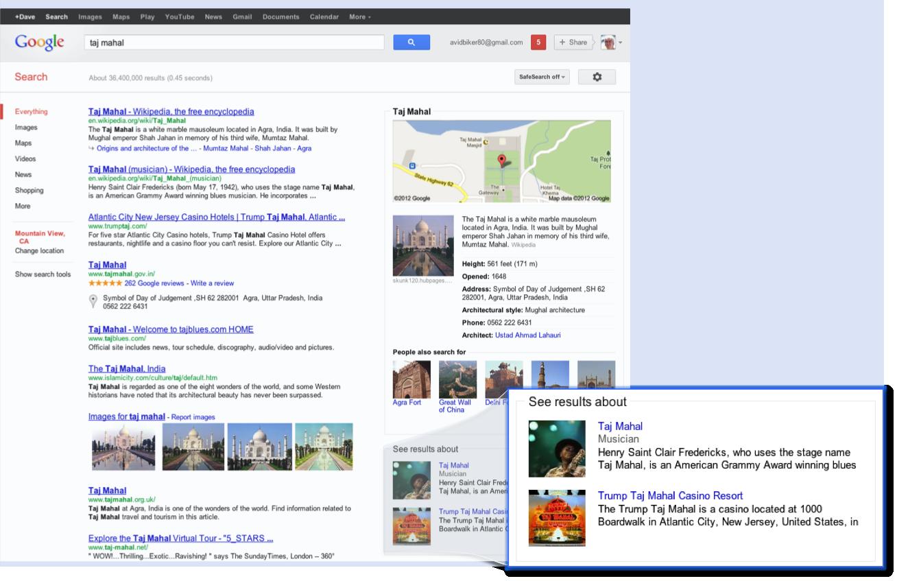 Taj Mahal Google Knowledge Graph