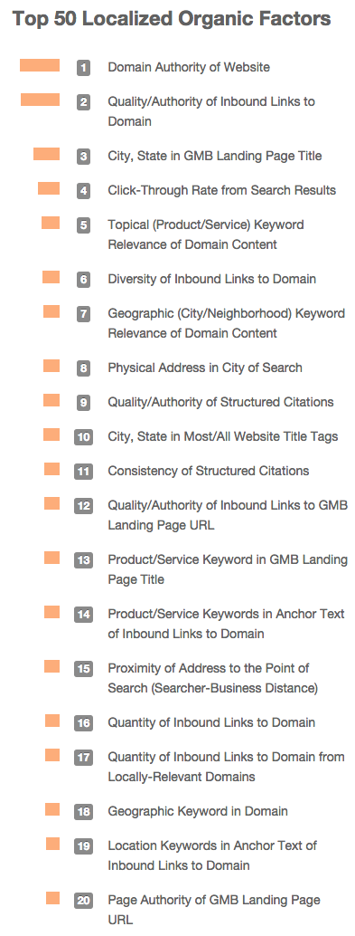 top-20-seo-local-moz