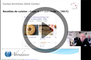 Cartes Enrichies (Rich Cards) : Comment les intégrer sur votre site ? Vidéo SEO