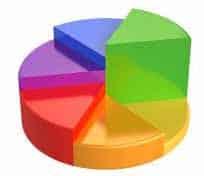 36% des internautes commencent une recherche locale sur un moteur (étude)