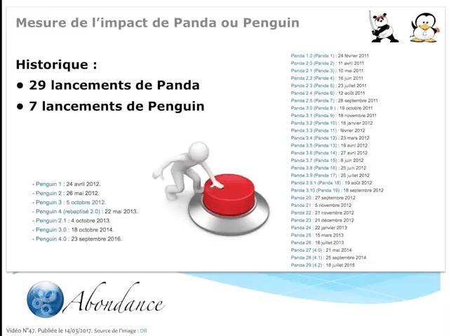 Comment savoir si votre site est impacté par Panda ou Penguin ? Vidéo SEO