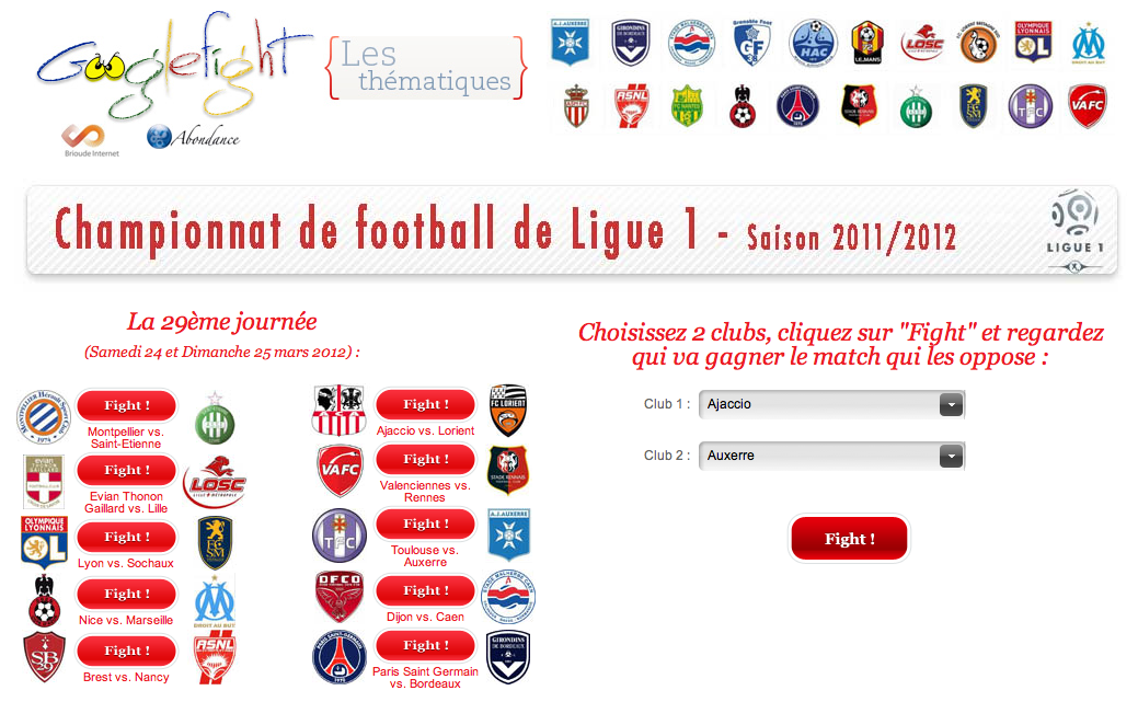 Googlefight Ligue 1