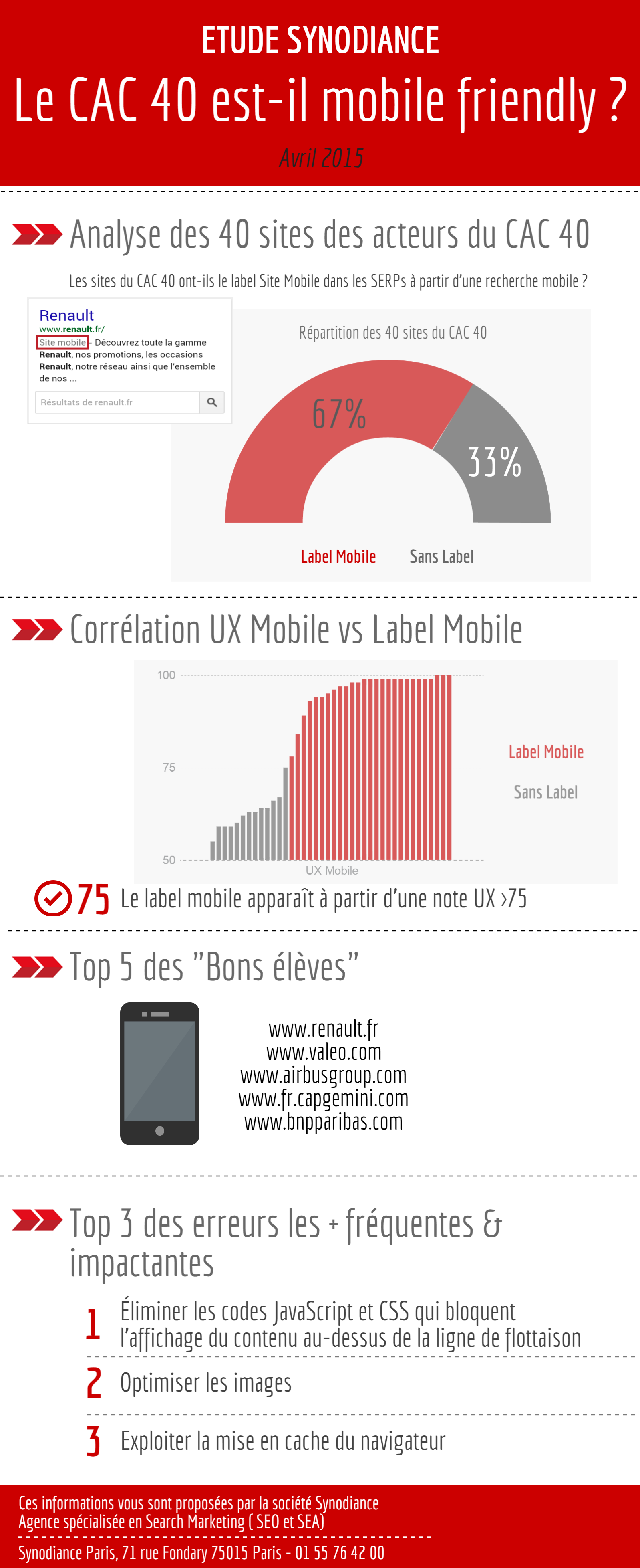 infographie-CAC-40-mobile-friendly