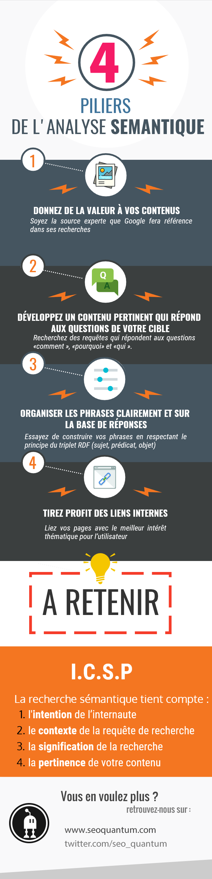 infographie-analyse-semantique