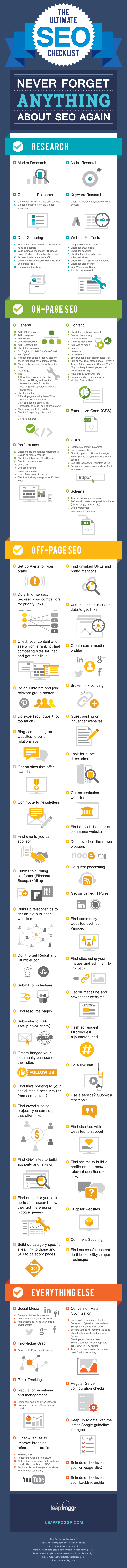 infographie-checklist-seo-ultime