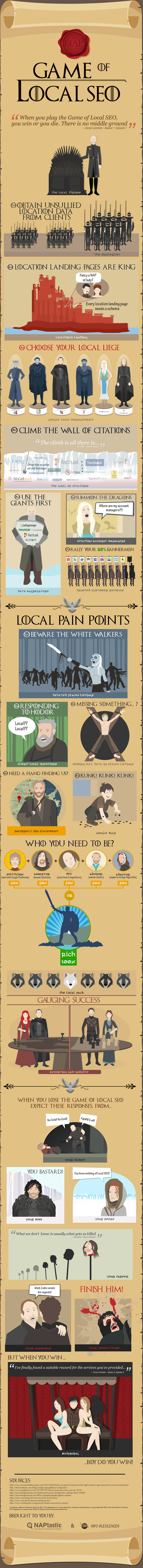 infographie-local-seo-game-of-thrones