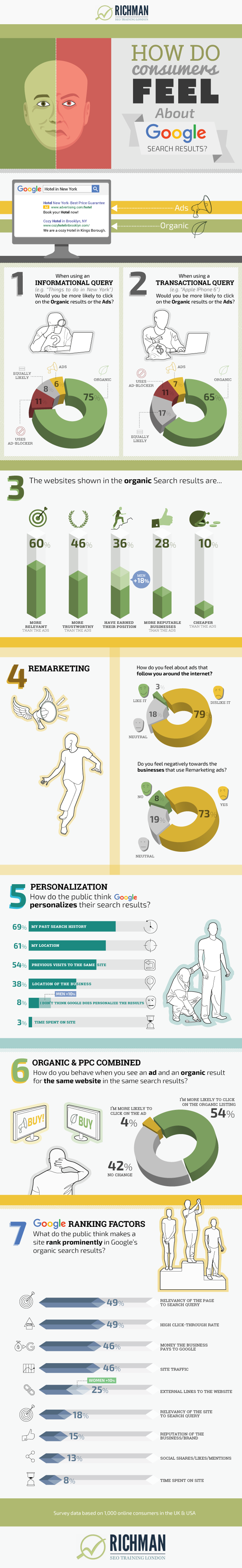 infographie-opinion-internautes-google