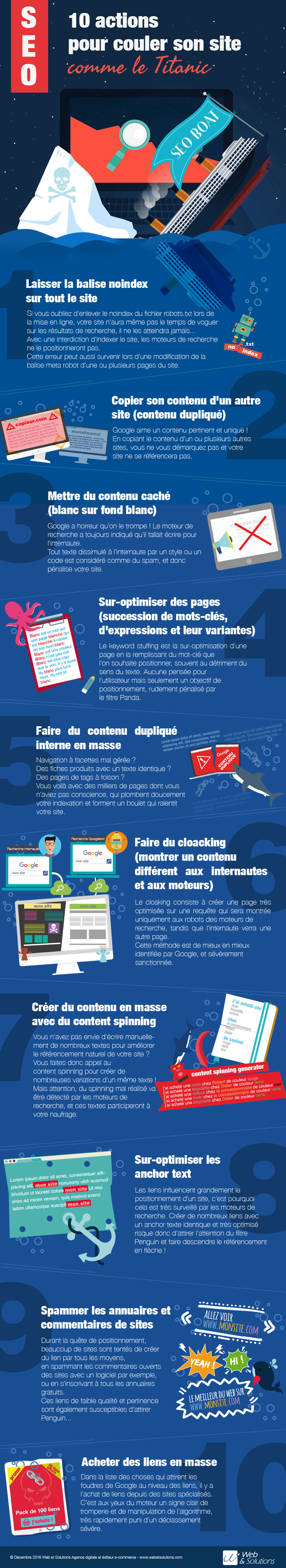 infographie-referencement-10-actions-loupees-titanic