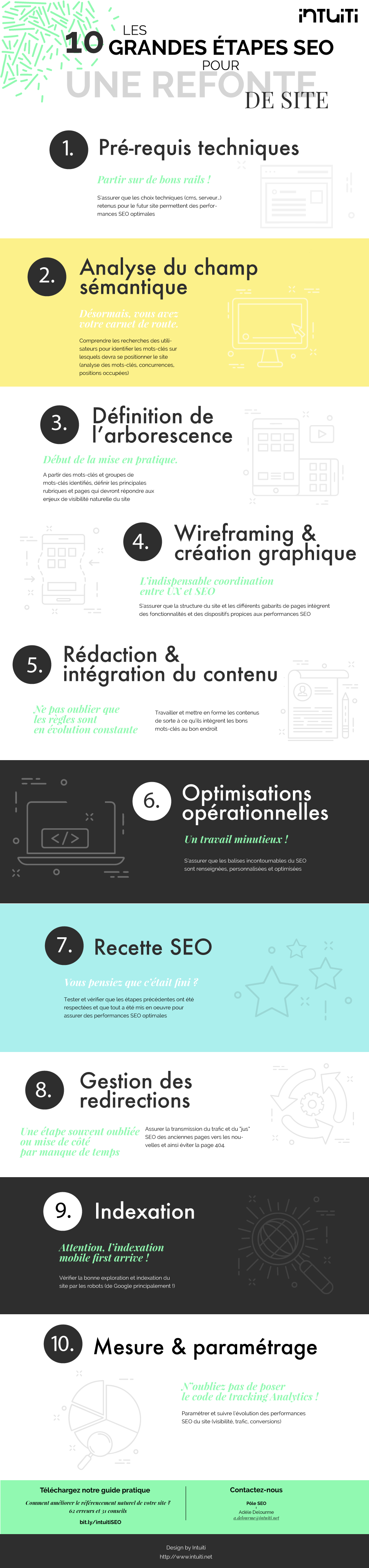 infographie-refonte-web