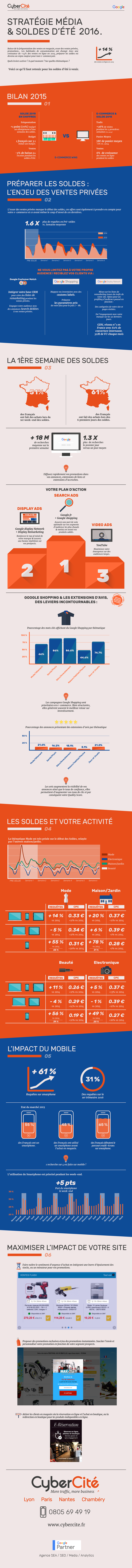 infographie-seo-solde-ete-2016