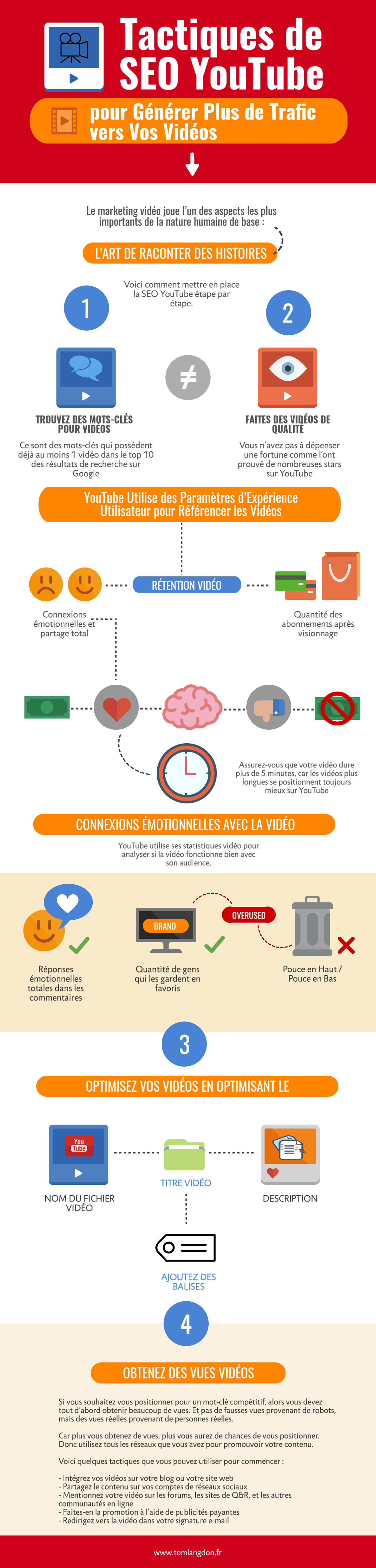 infographie-seo-youtube