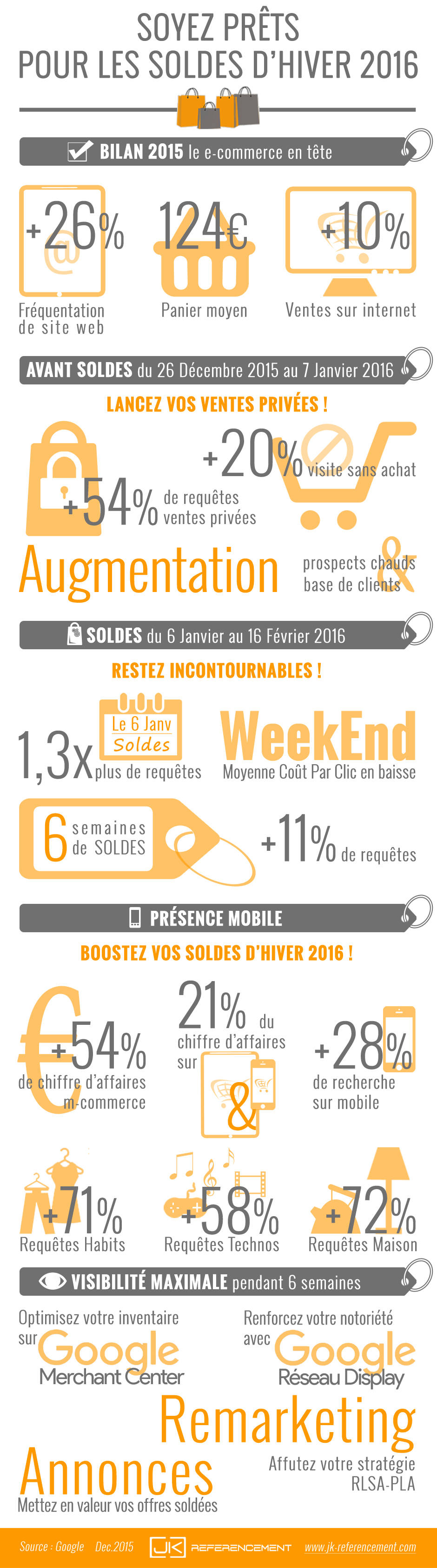 infographie-soldes-hiver-2015