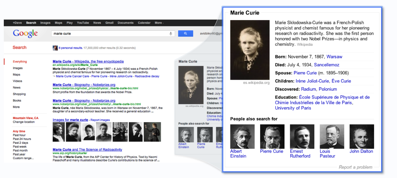 Marie Curie Google Knowledge Graph