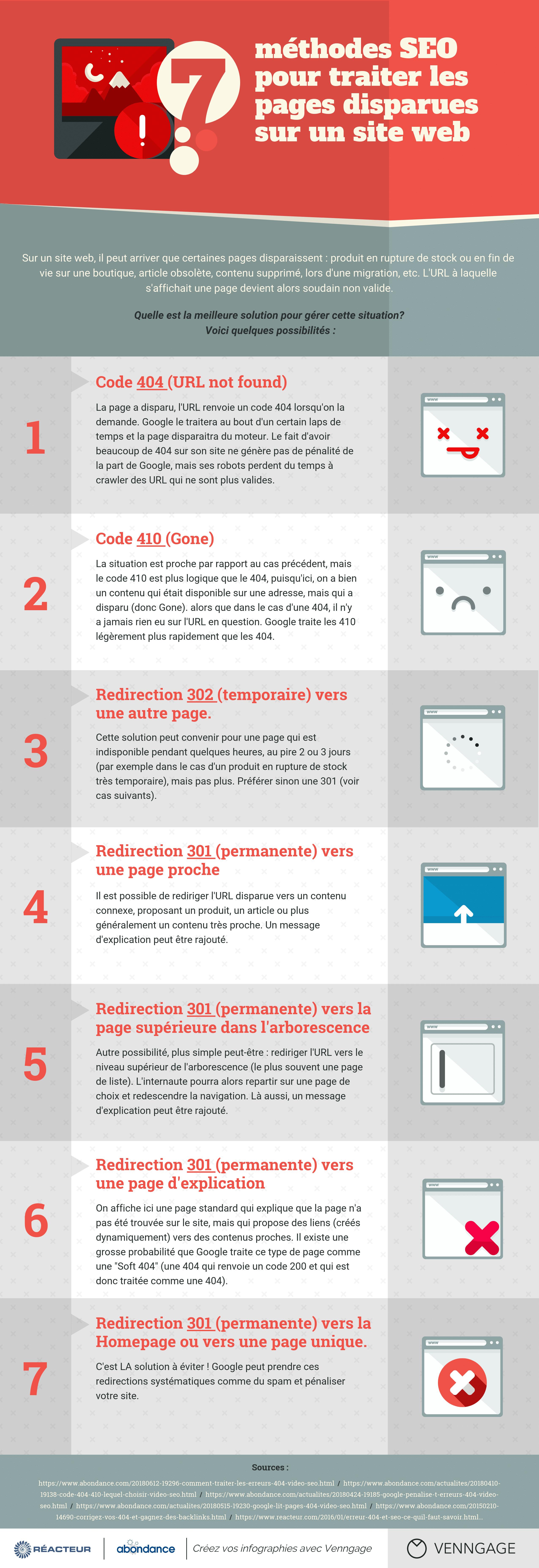 Infographie : 7 méthodes SEO pour traiter les pages disparues sur un site web