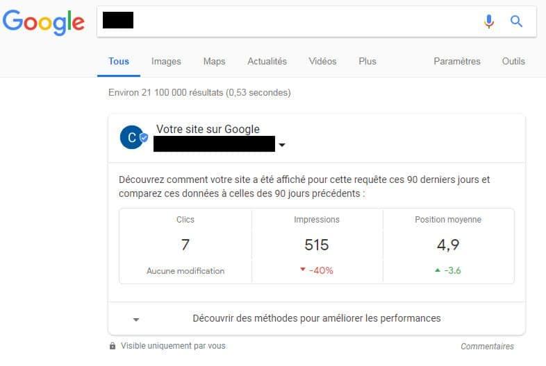 Des données issues de la Search Console directement dans les SERP Google