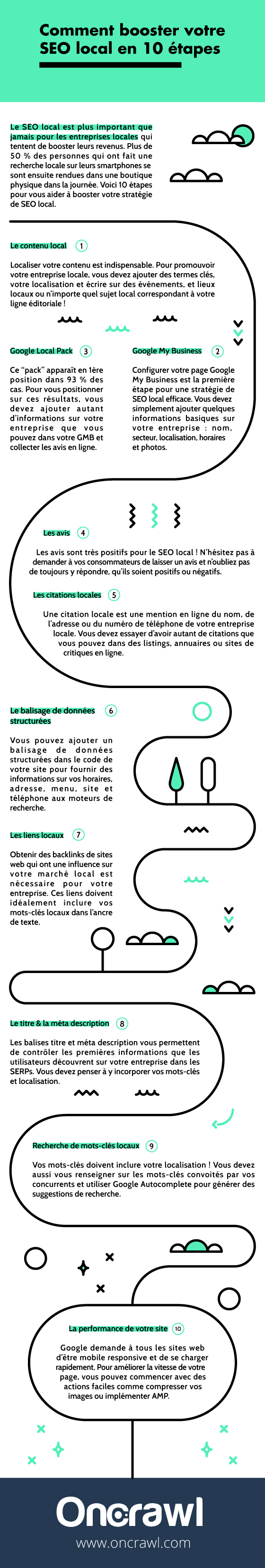 Infographie : 10 étapes pour booster son SEO local