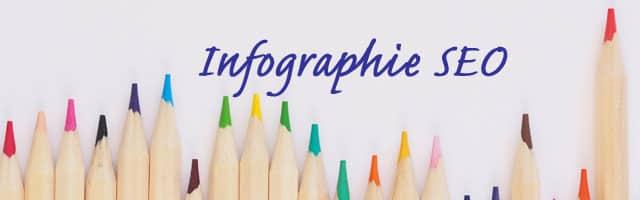 Infographies : Requêtes, Moteurs, SEO et Coronavirus