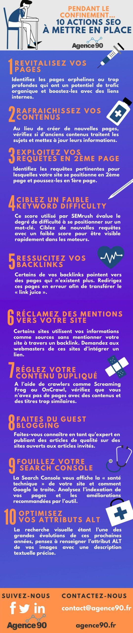 Infographie : 10 actions SEO à mettre en place sur votre site pendant le confinement